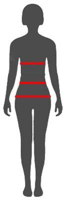 Μεγεθολογιο για γυναικεια φορεματα, παλτο, καπαρντινες